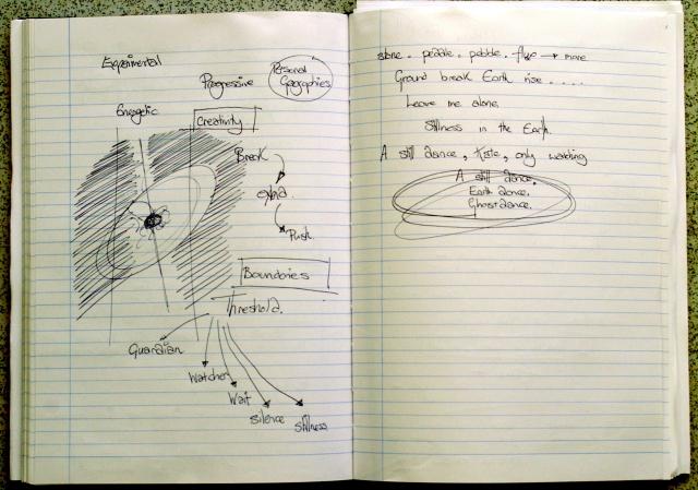 Notebook Creativity by Rob Burton